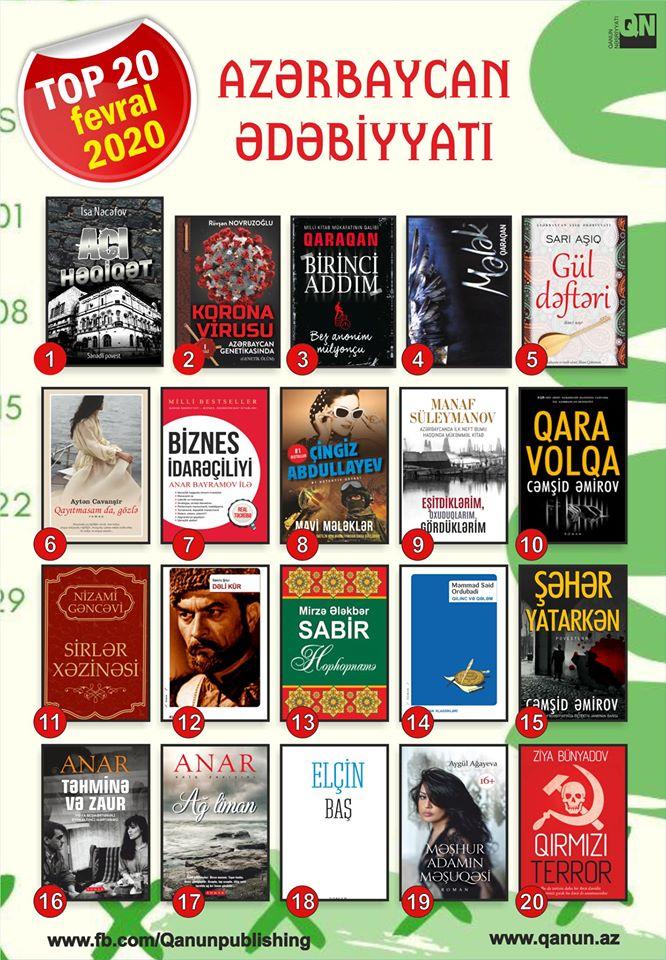 Ən çox satılan kitablar